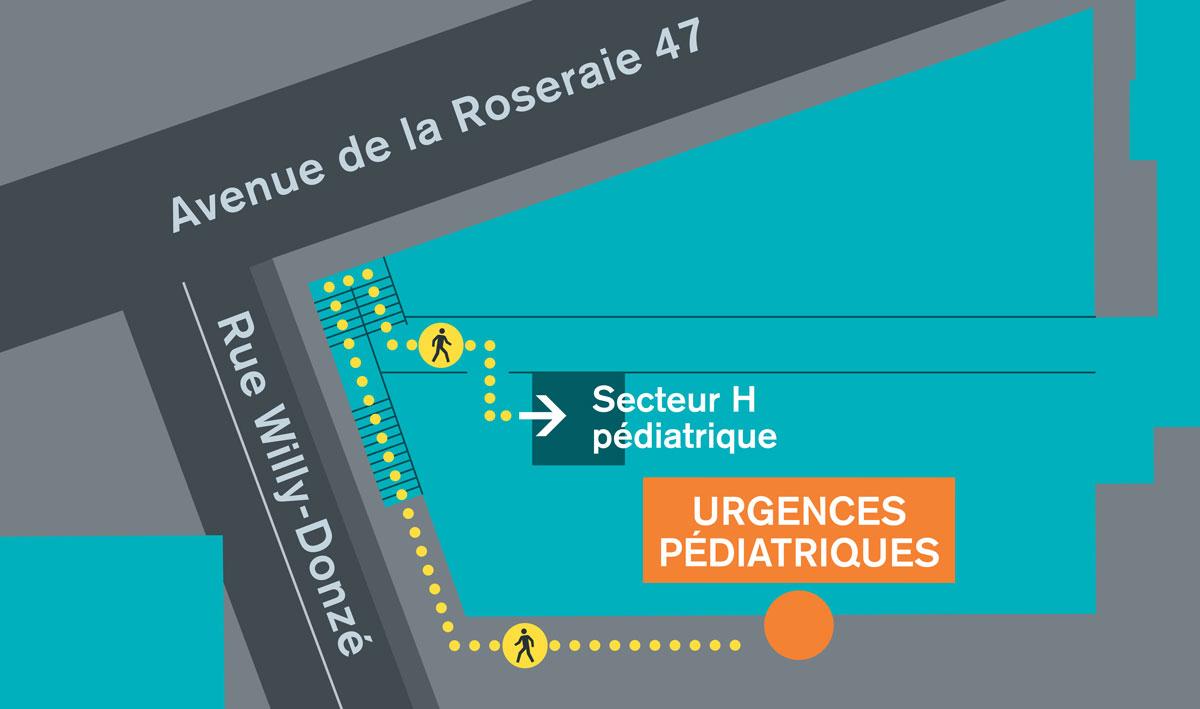 plan d'accès au secteur H pédiatrique