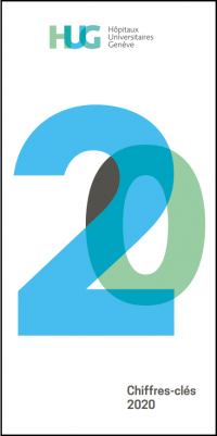 key figures 2020