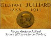 Gustave Julliard