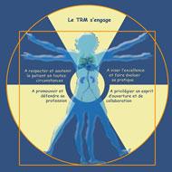 Charte des TRM