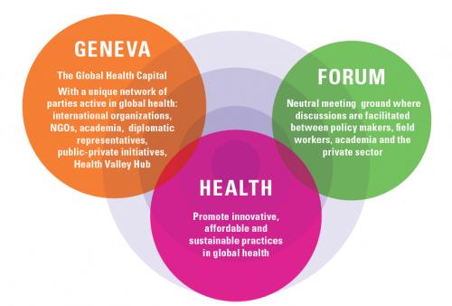 Geneva Health Forum