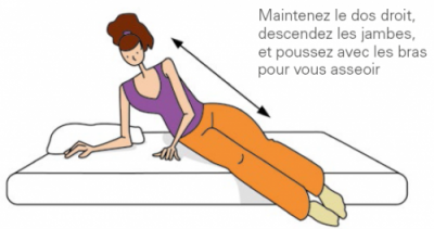 Comment se lever correctement du lit