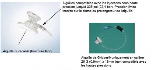 Aiguille for Chambre implantable