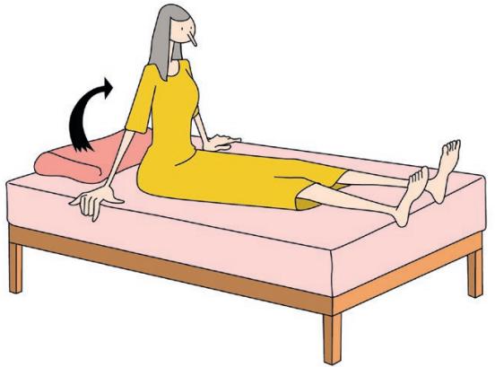 Le lever du lit