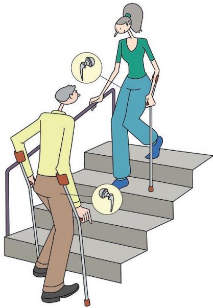 Position pour monter/descendre les escaliers