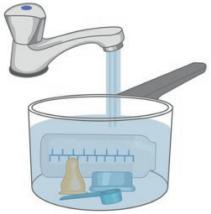 La stérilisation à chaud - étape 1