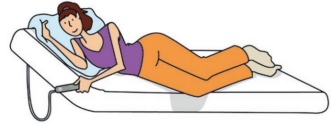 posture à adopter après une opération de la hernie discale cervicale