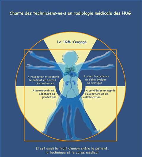La charte des TRM