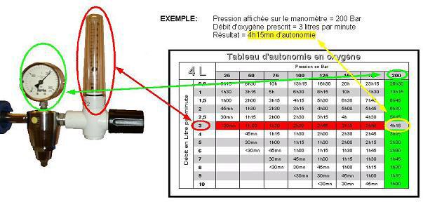 calcul de dose infirmier pdf